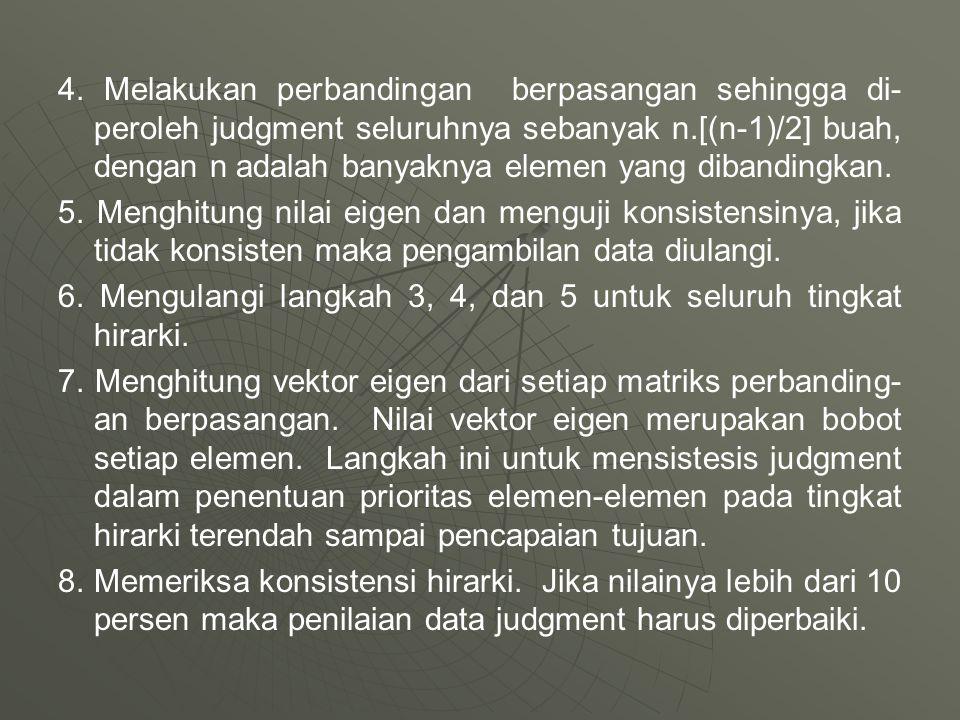 4. Melakukan perbandingan berpasangan sehingga di-peroleh judgment seluruhnya sebanyak n.[(n-1)/2] buah, dengan n adalah banyaknya elemen yang dibandingkan.